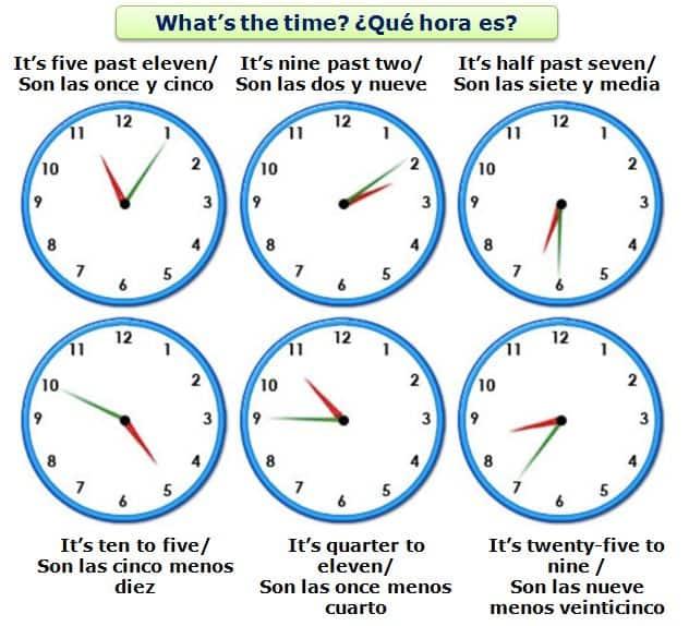 relojes con las horas en ingles